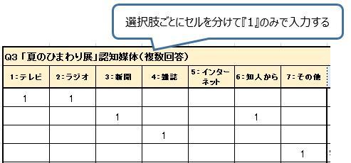 8-4 複数回答の集計|モルガンデータシステム